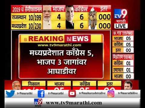 दिल्लीतील कॉंग्रेस मुख्यालयाच्या बाहेरून LIVE UPDATES