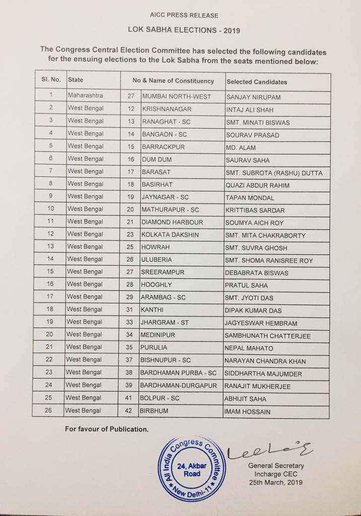 sanjay nirupam vs gopal shetty, काँग्रेसची दहावी यादी जाहीर, अखेर संजय निरुपमांनाही उमेदवारी मिळाली