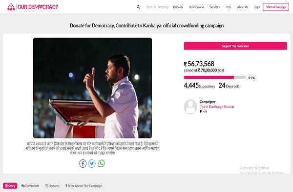 , 70 लाखांचं लक्ष्य, 56 लाख जमा, कन्हैयाला भरघोस आर्थिक मदत