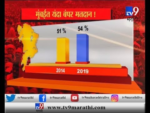 लकसभा निवडणूक 2019 : यंदा मुंबईत 54 टक्के मतदान