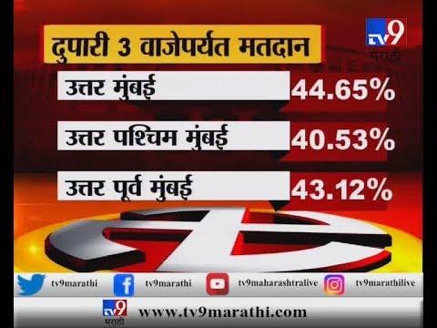 दुपारी 3 वाजेपर्यंत 41.33 टक्के मतदान