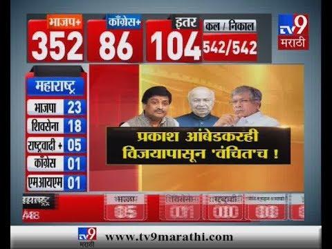 Loksabha Results : महाराष्ट्रानं काँग्रेसला नाकारलं, दिग्गजांचा पराभव
