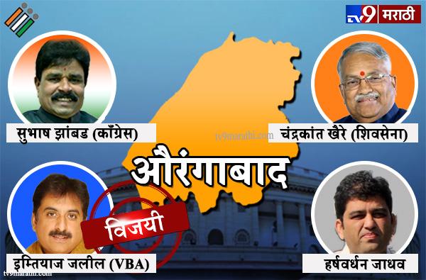 Aurangabad Lok sabha result 2019 : औरंगाबाद लोकसभा मतदारसंघ निकाल