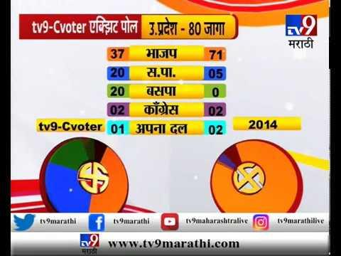 2014 साली TV9-CVoter च्या एक्झिट पोलचे अंदाज काय होते?