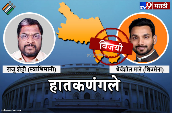 Hatkanangle Lok sabha election result live 2019 : Raju Shetti vs Dhairyasheel Mane, Hatkanangle Lok sabha result 2019 : हातकणंगले लोकसभा मतदारसंघ निकाल