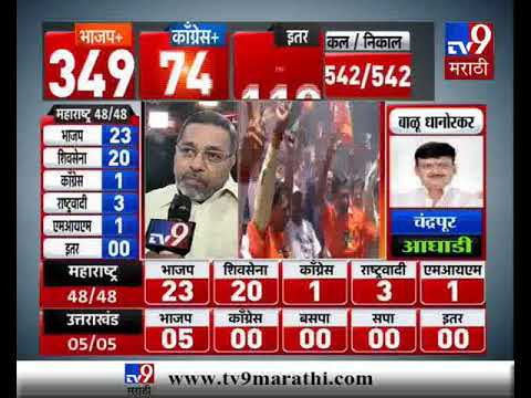 भाजप -352 , कांग्रेस 73 राजकीय विश्लेषकांचं मत