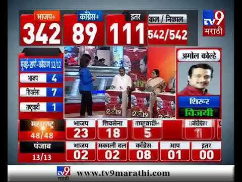 राजकीय विश्लेषण : युतीचे रावसाहेब दानवे, राहुल शेवाळे विजयी