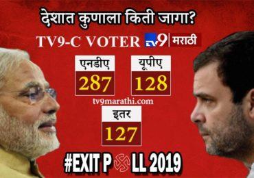 Tv9-C Voter Exit Poll : देशात मोदींना बहुमत, काँग्रेस 100 च्या आत!