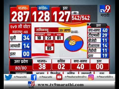 Tv9 - C Voter Exit Poll : दक्षिण भारतात कर्नाटक वगळता भाजपला मोठं यश नाही!