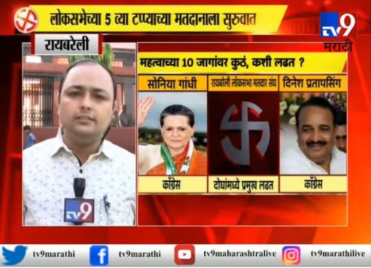 राहुल गांधींच्या अमेठीत आणि सोनिया गांधींच्या रायबरेलीत आज मतदान